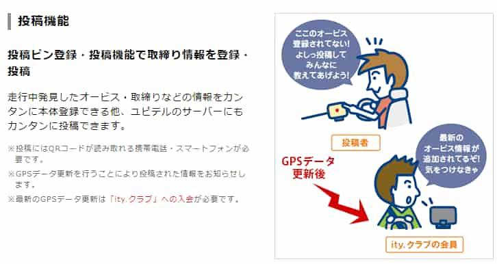 ユピテル GPSデータ更新