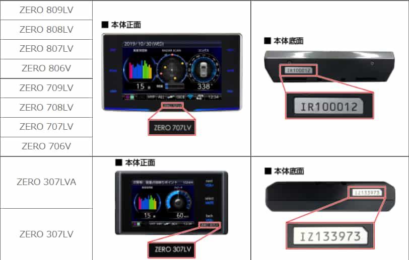 コムテック、レーダー探知機「11機種が電波法不適合」無償修理対応へ